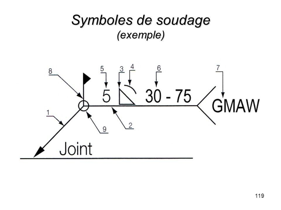 Symboles de soudage (exemple) 119