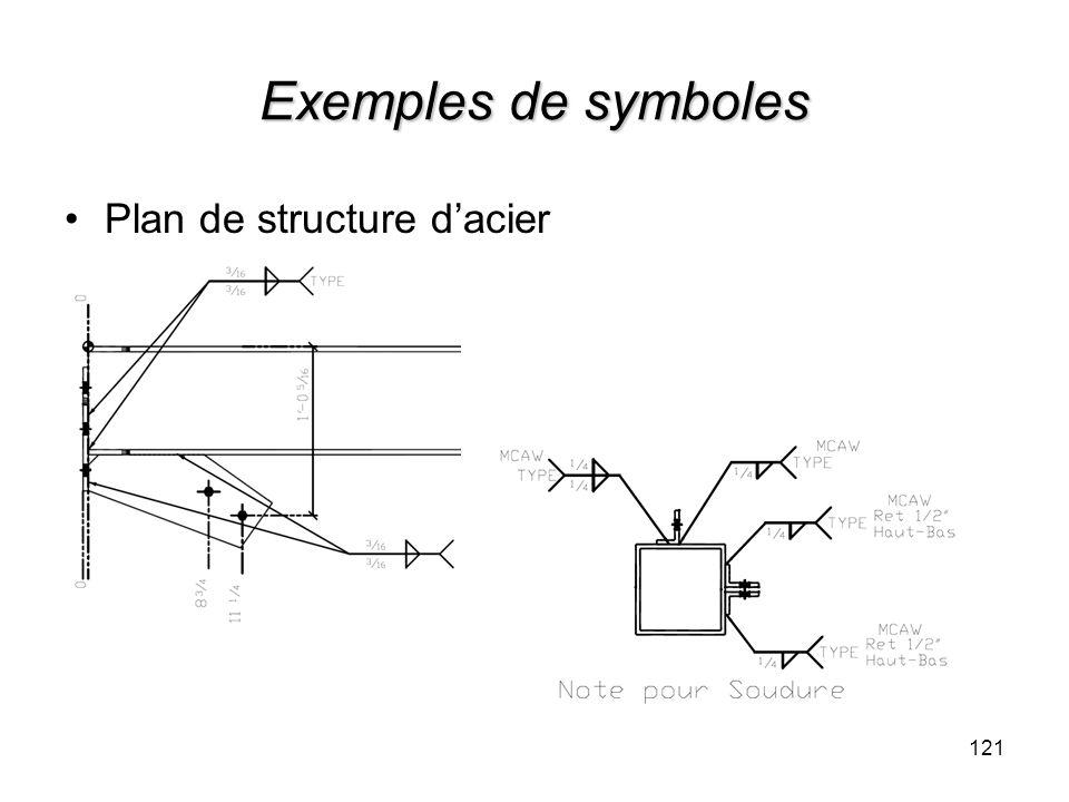 Exemples de symboles Plan de structure dacier 121