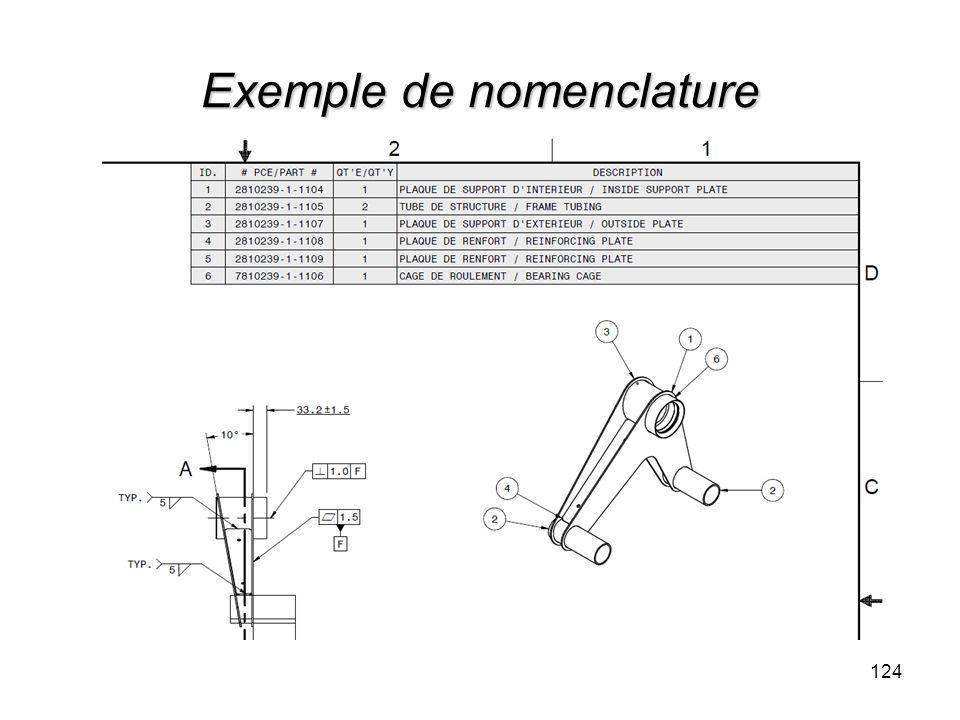 Exemple de nomenclature 124