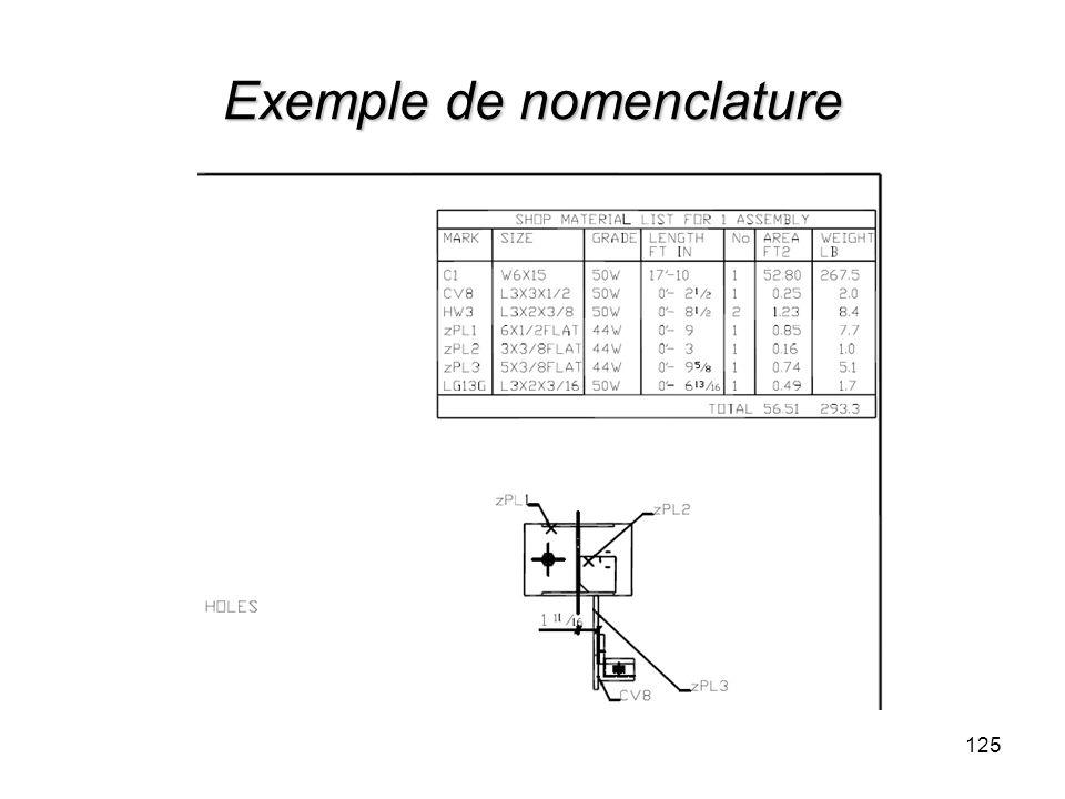 Exemple de nomenclature 125