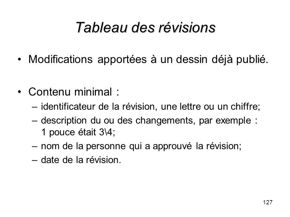 Tableau des révisions Modifications apportées à un dessin déjà publié. Contenu minimal : –identificateur de la révision, une lettre ou un chiffre; –de