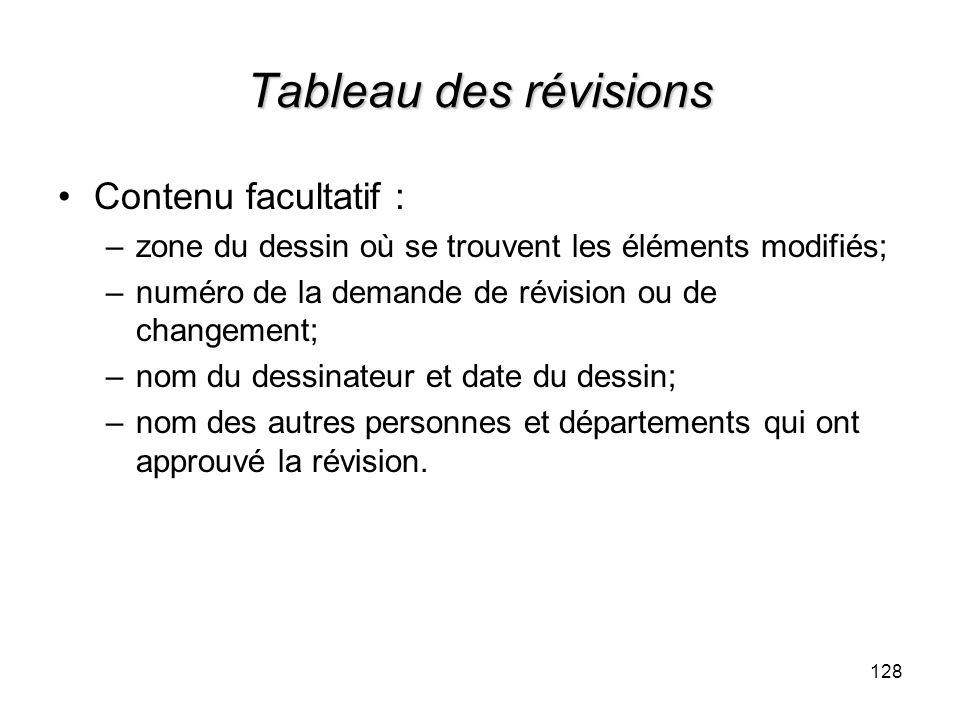 Tableau des révisions Contenu facultatif : –zone du dessin où se trouvent les éléments modifiés; –numéro de la demande de révision ou de changement; –