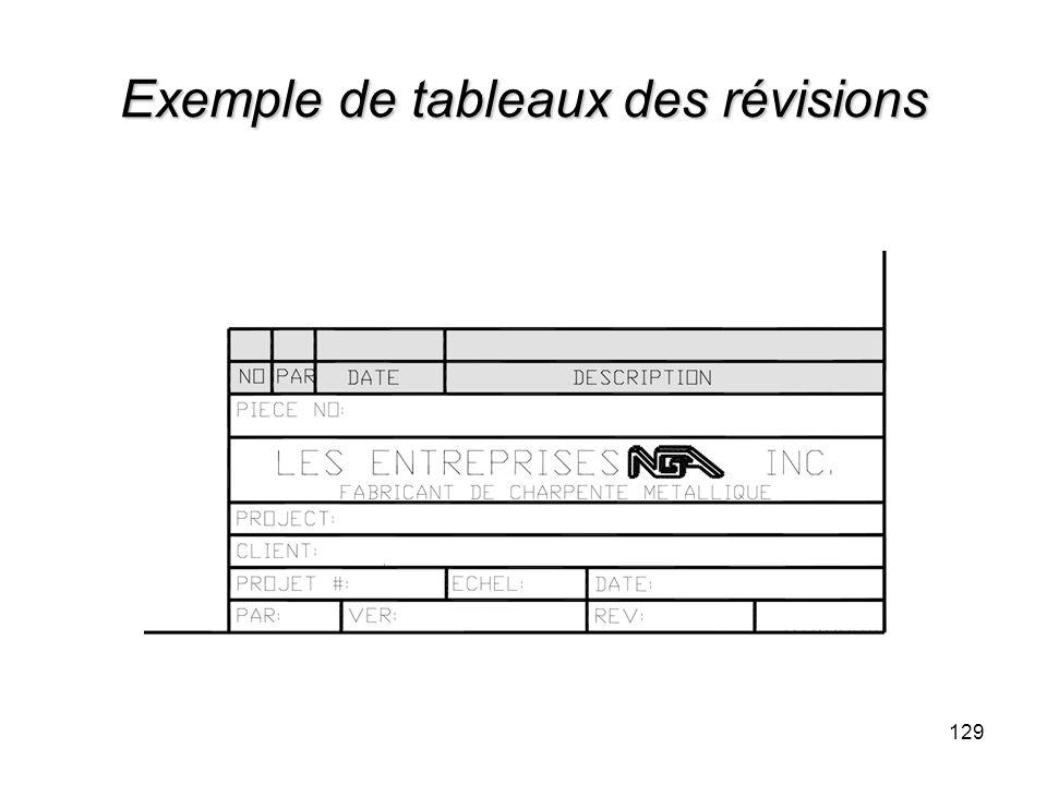 Exemple de tableaux des révisions 129