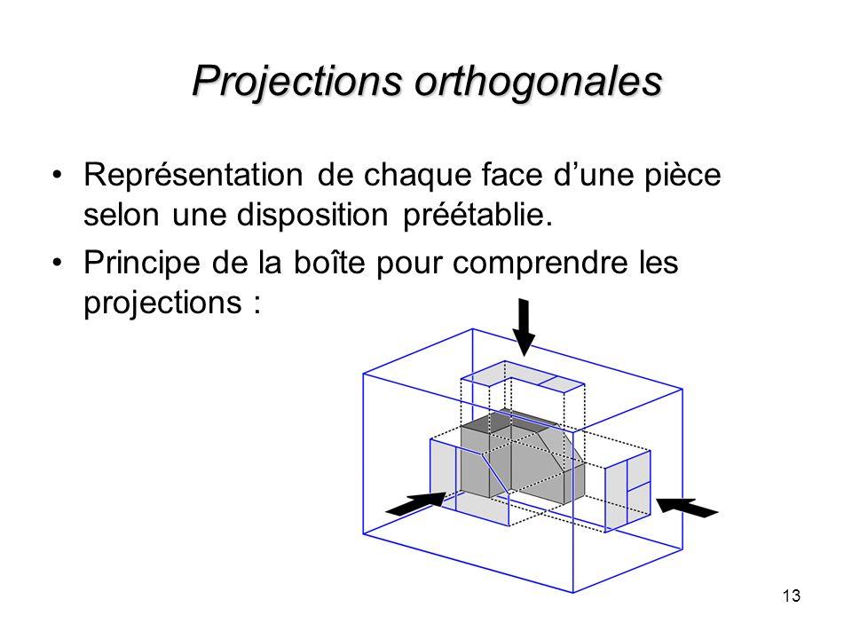 Projections orthogonales Représentation de chaque face dune pièce selon une disposition préétablie. Principe de la boîte pour comprendre les projectio