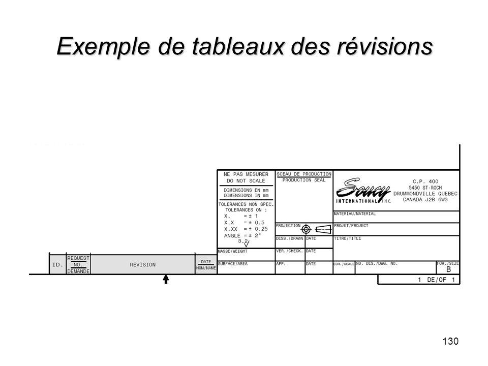 Exemple de tableaux des révisions 130
