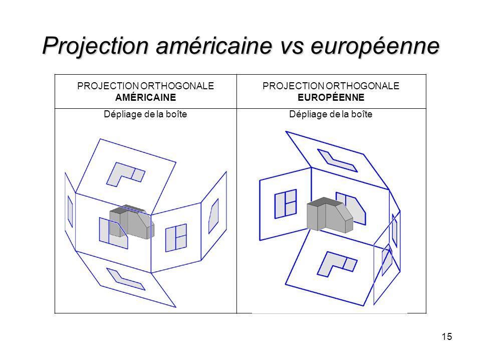 Projection américaine vs européenne PROJECTION ORTHOGONALE AMÉRICAINE PROJECTION ORTHOGONALE EUROPÉENNE Dépliage de la boîte 15