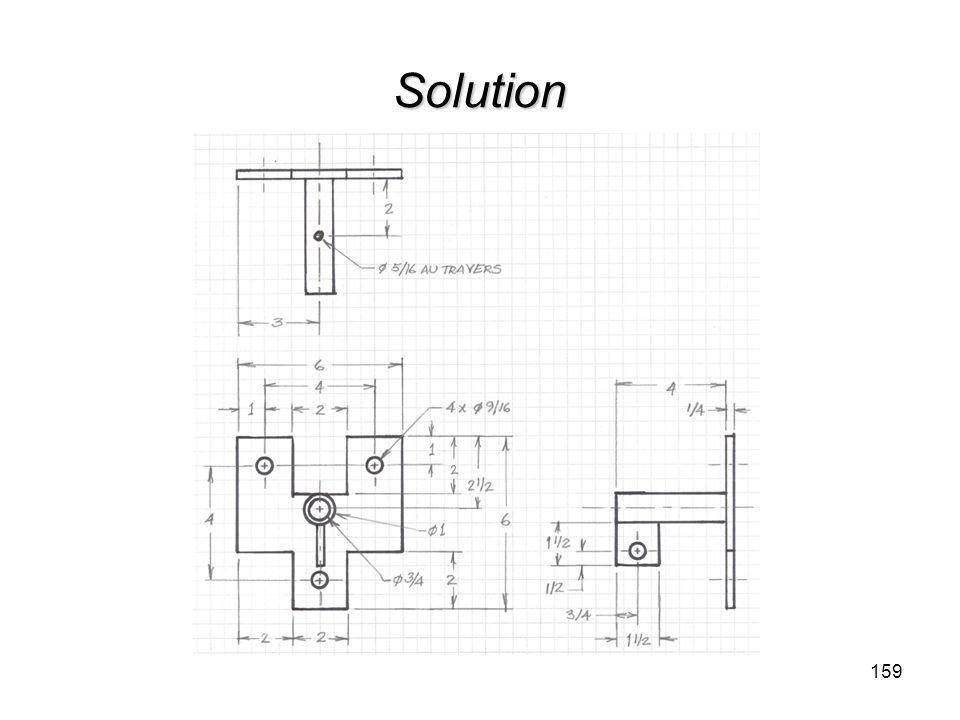 Solution 159