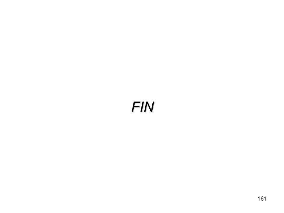 161 FIN