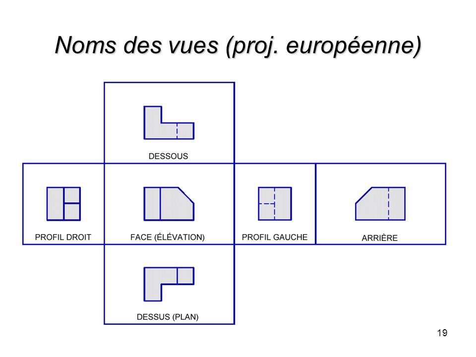 Noms des vues (proj. européenne) 19
