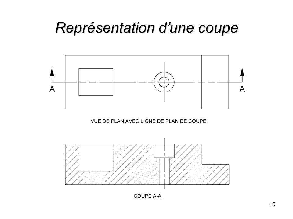 Représentation dune coupe 40