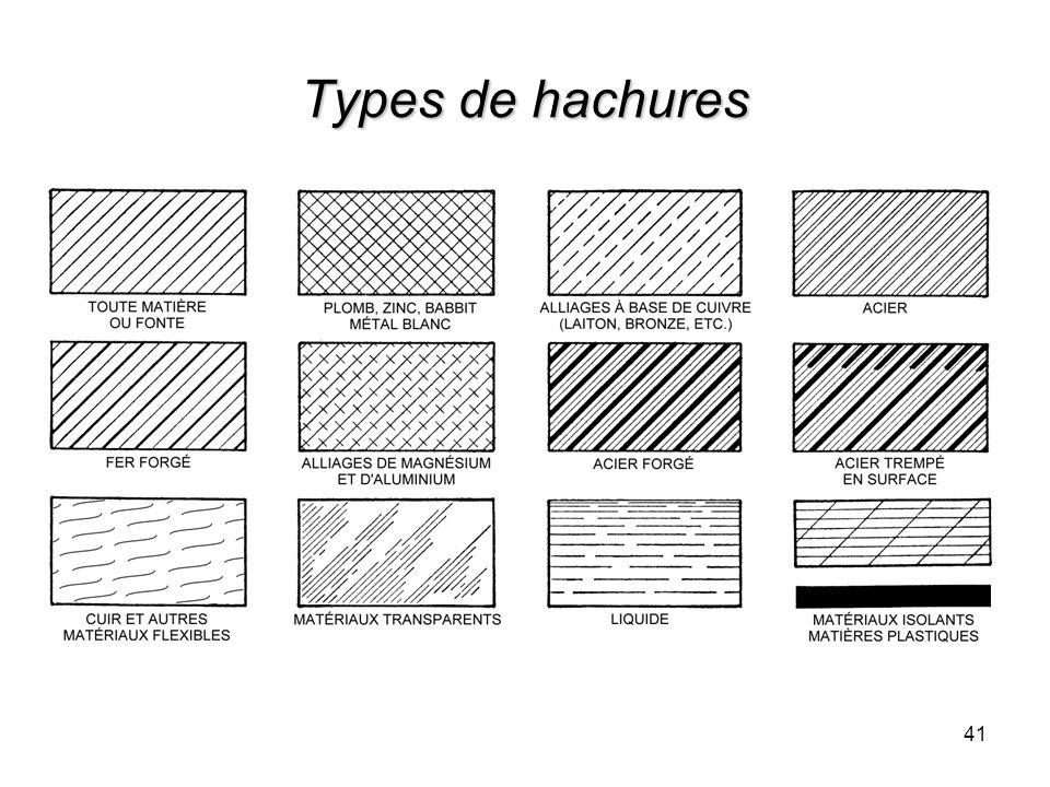 Types de hachures 41