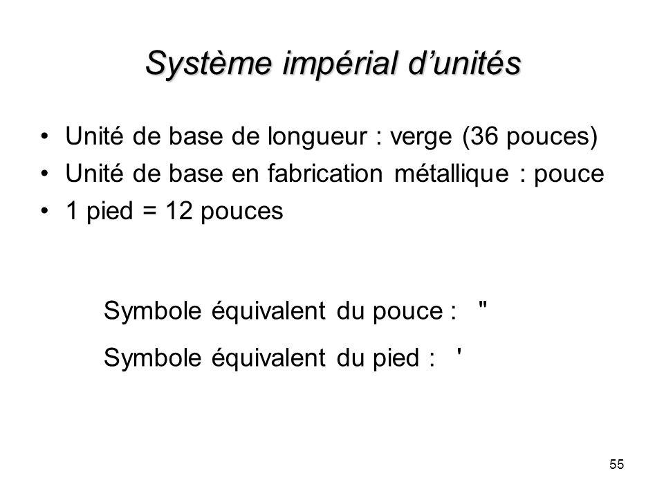 55 Système impérial dunités Unité de base de longueur : verge (36 pouces) Unité de base en fabrication métallique : pouce 1 pied = 12 pouces Symbole é