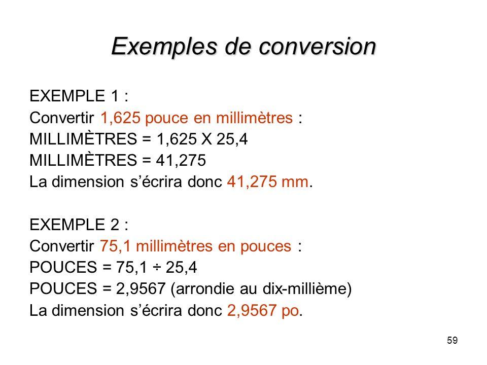 59 Exemples de conversion EXEMPLE 1 : Convertir 1,625 pouce en millimètres : MILLIMÈTRES = 1,625 X 25,4 MILLIMÈTRES = 41,275 La dimension sécrira donc
