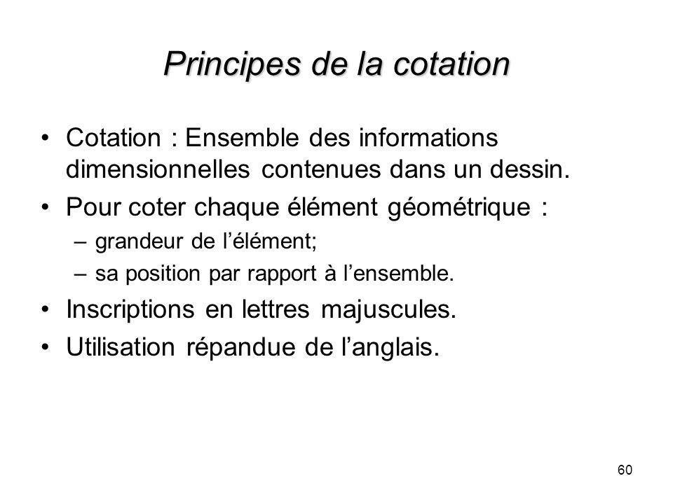 Principes de la cotation Cotation : Ensemble des informations dimensionnelles contenues dans un dessin. Pour coter chaque élément géométrique : –grand