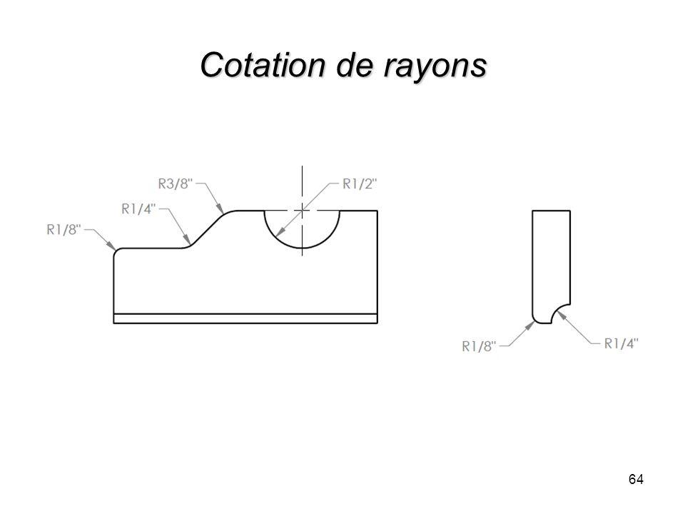 Cotation de rayons 64