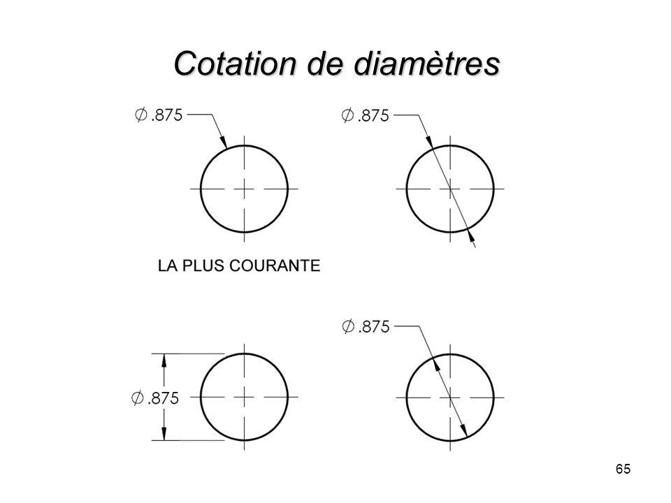 Cotation de diamètres 65