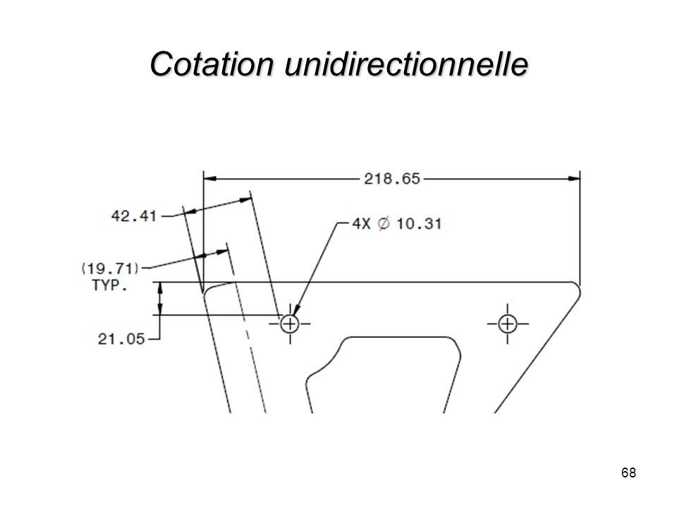 Cotation unidirectionnelle 68