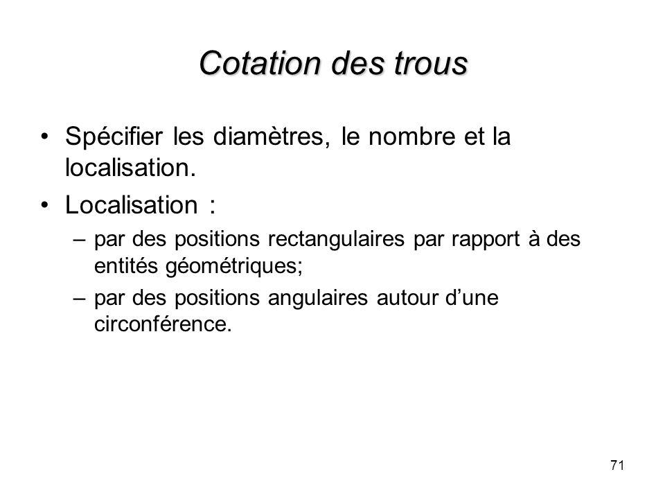Cotation des trous Spécifier les diamètres, le nombre et la localisation. Localisation : –par des positions rectangulaires par rapport à des entités g
