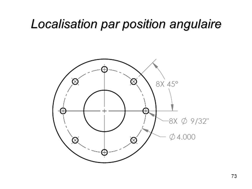 Localisation par position angulaire 73
