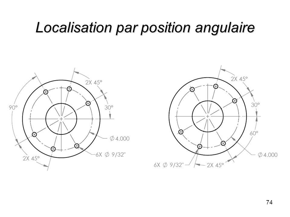 Localisation par position angulaire 74