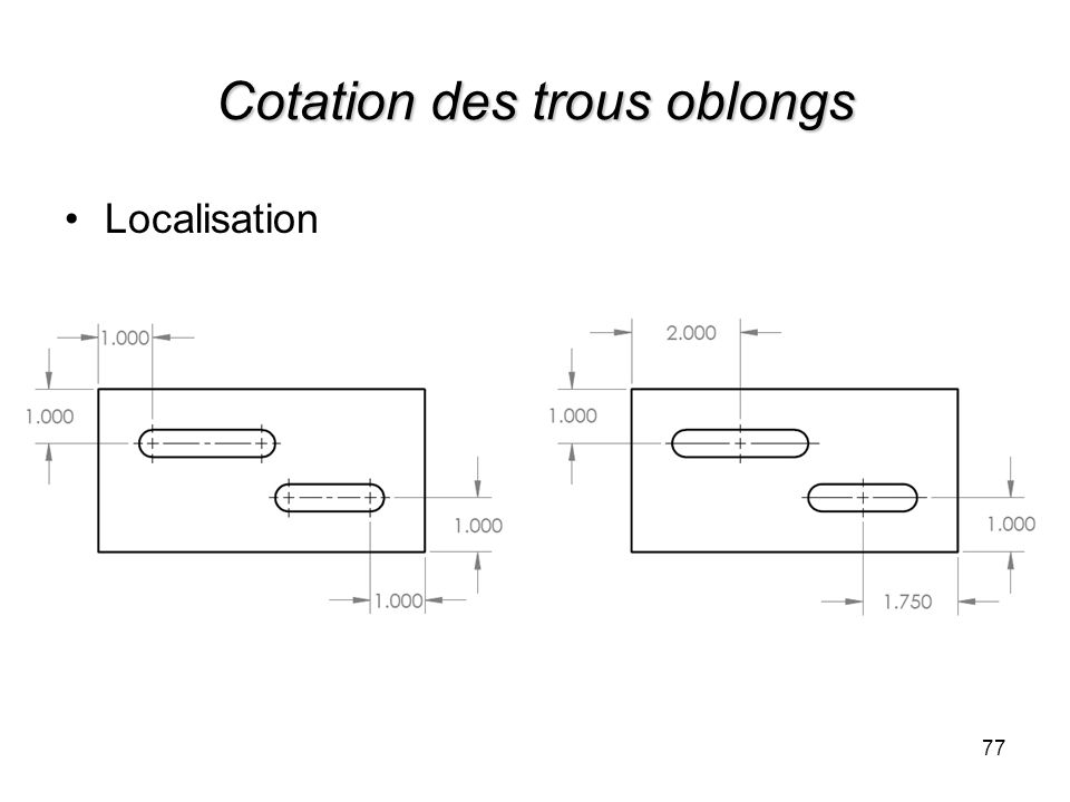 Cotation des trous oblongs 77 Localisation
