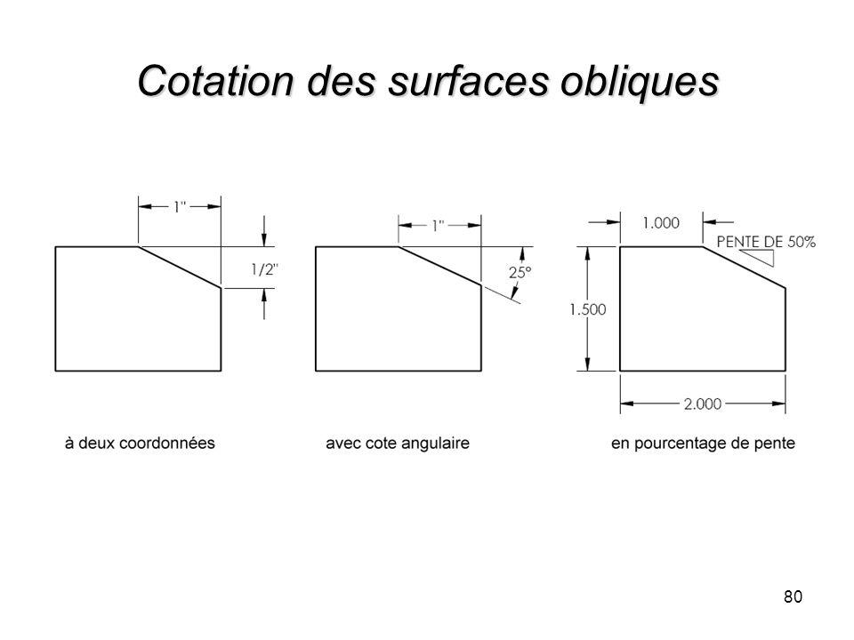 Cotation des surfaces obliques 80