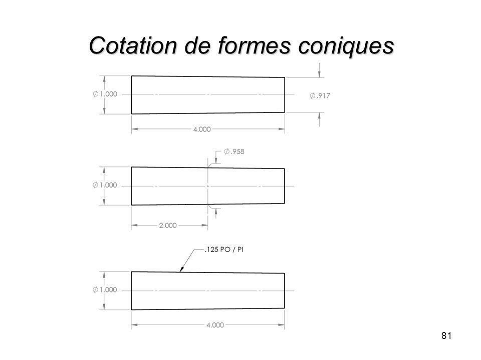 Cotation de formes coniques 81