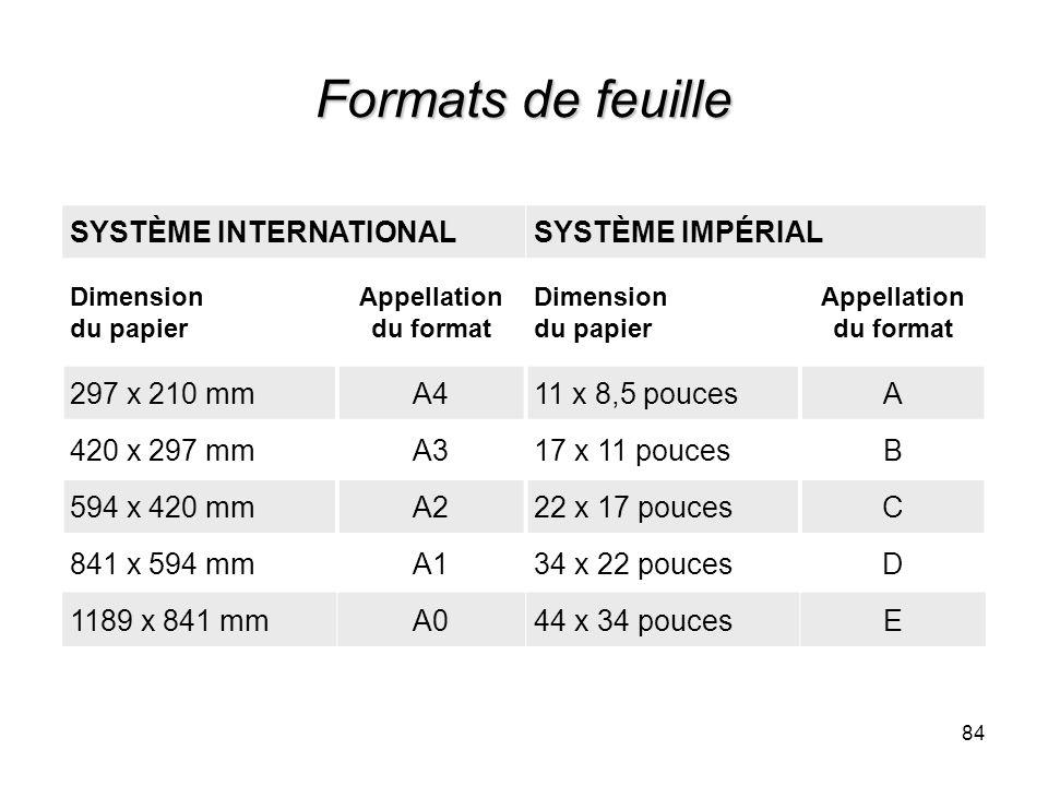 Formats de feuille 84 SYSTÈME INTERNATIONALSYSTÈME IMPÉRIAL Dimension du papier Appellation du format Dimension du papier Appellation du format 297 x