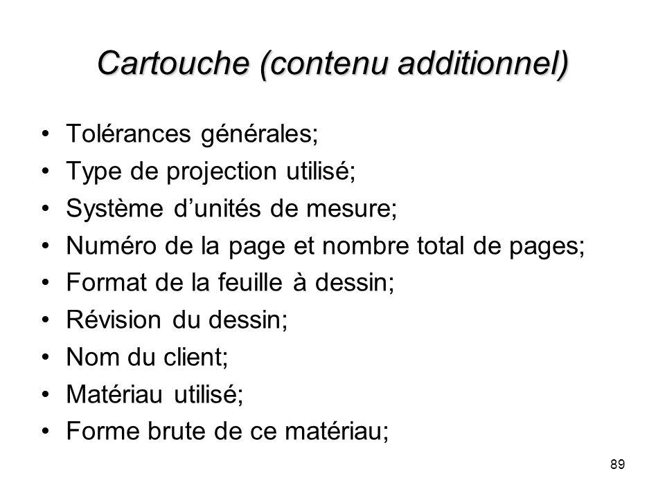 Cartouche (contenu additionnel) Tolérances générales; Type de projection utilisé; Système dunités de mesure; Numéro de la page et nombre total de page