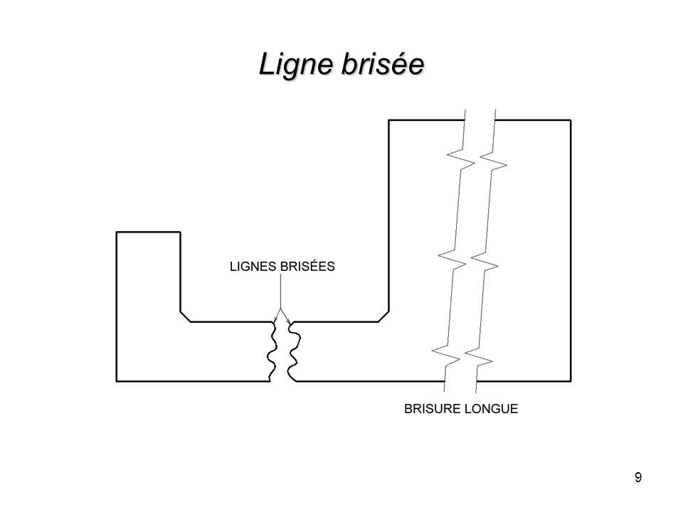 Principes de la cotation Cotation : Ensemble des informations dimensionnelles contenues dans un dessin.