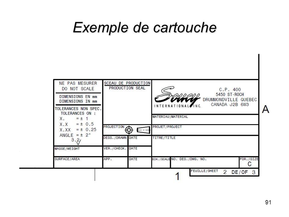 Exemple de cartouche 91