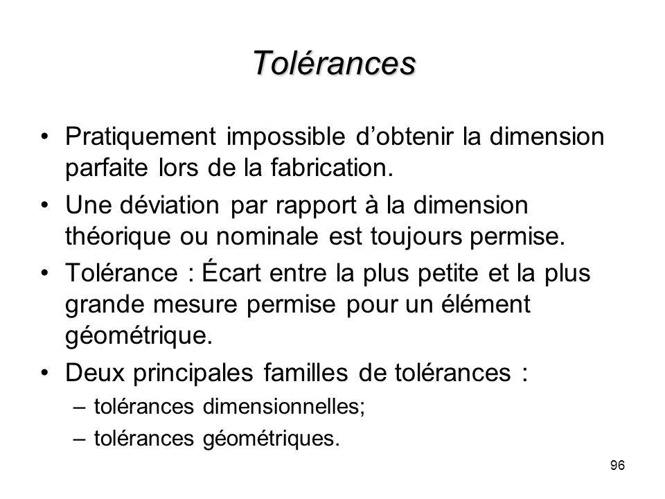 Tolérances Pratiquement impossible dobtenir la dimension parfaite lors de la fabrication. Une déviation par rapport à la dimension théorique ou nomina