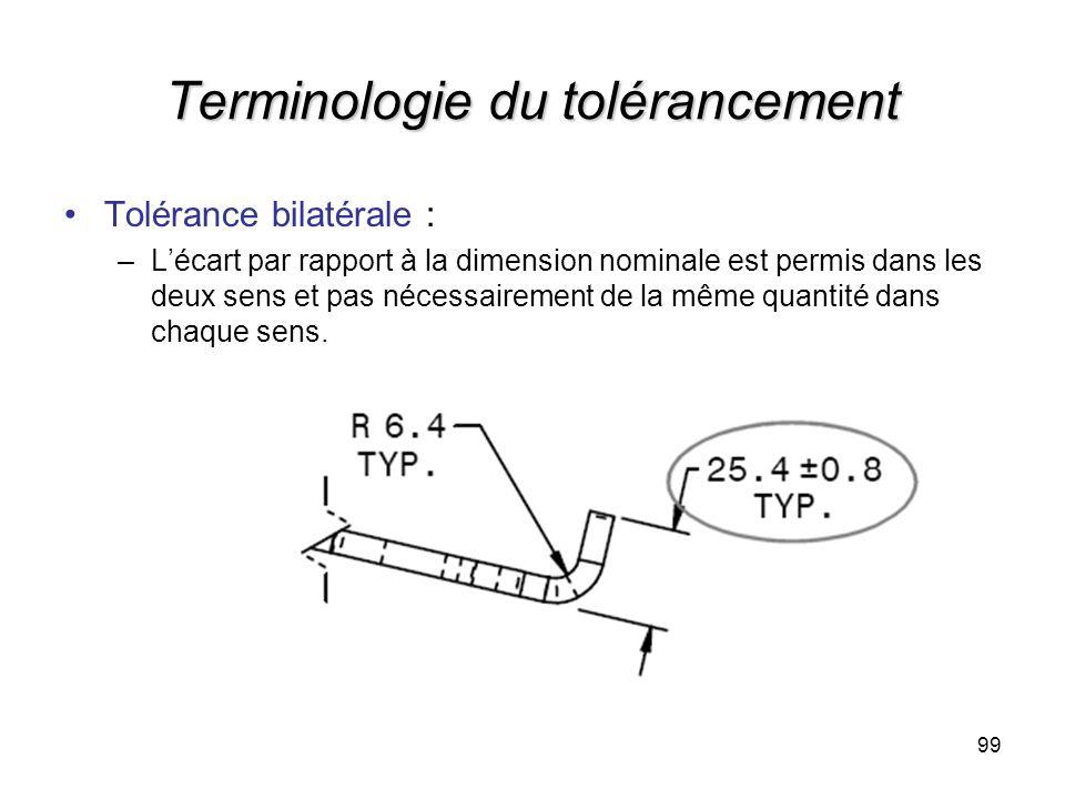 Terminologie du tolérancement Tolérance bilatérale : –Lécart par rapport à la dimension nominale est permis dans les deux sens et pas nécessairement d
