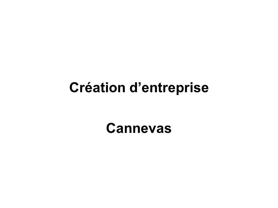 Création dentreprise Cannevas