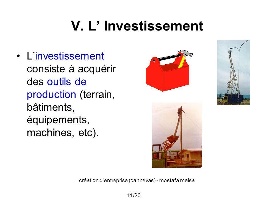 création d'entreprise (cannevas) - mostafa melsa 11/20 V. L Investissement Linvestissement consiste à acquérir des outils de production (terrain, bâti