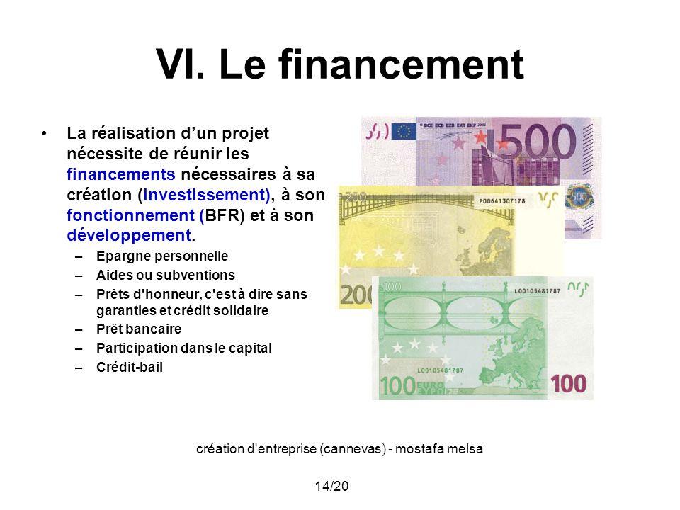 création d'entreprise (cannevas) - mostafa melsa 14/20 VI. Le financement La réalisation dun projet nécessite de réunir les financements nécessaires à