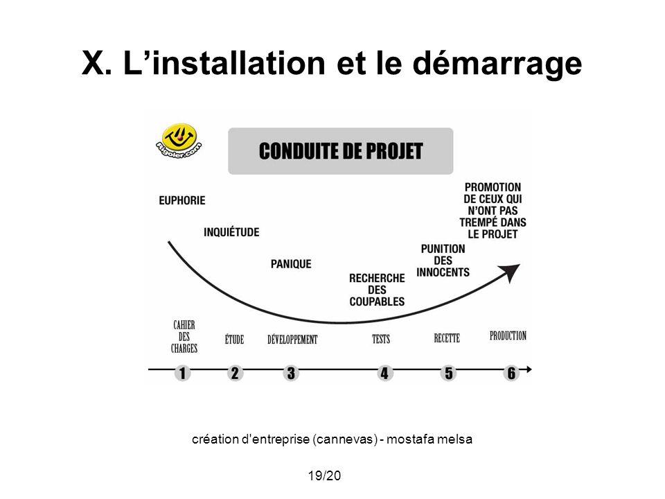 création d'entreprise (cannevas) - mostafa melsa 19/20 X. Linstallation et le démarrage