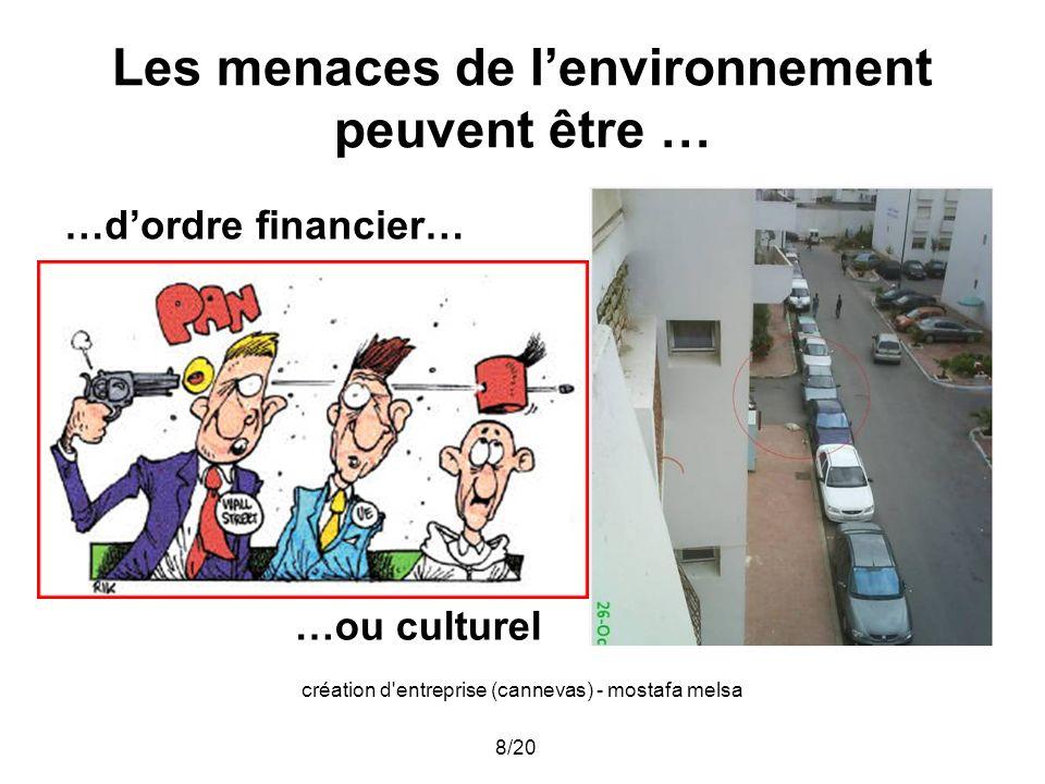 création d'entreprise (cannevas) - mostafa melsa 8/20 Les menaces de lenvironnement peuvent être … …dordre financier… …ou culturel