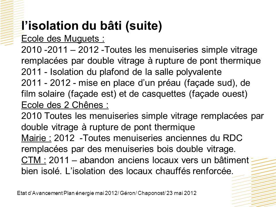 lisolation du bâti (suite) Ecole des Muguets : 2010 -2011 – 2012 -Toutes les menuiseries simple vitrage remplacées par double vitrage à rupture de pon