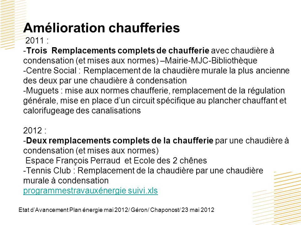 Etat dAvancement Plan énergie mai 2012/ Géron/ Chaponost/ 23 mai 2012 Amélioration chaufferies 2011 : -Trois Remplacements complets de chaufferie avec
