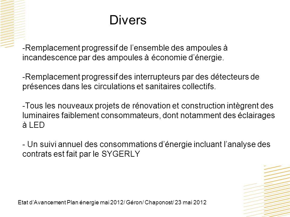 Etat dAvancement Plan énergie mai 2012/ Géron/ Chaponost/ 23 mai 2012 Divers -Remplacement progressif de lensemble des ampoules à incandescence par de