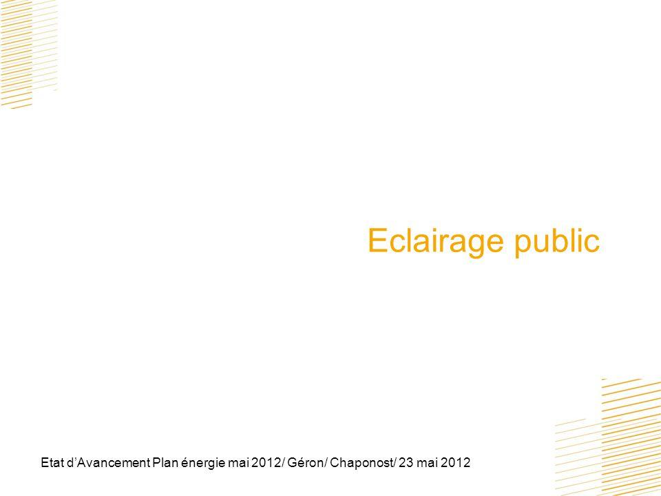 Etat dAvancement Plan énergie mai 2012/ Géron/ Chaponost/ 23 mai 2012 Eclairage public