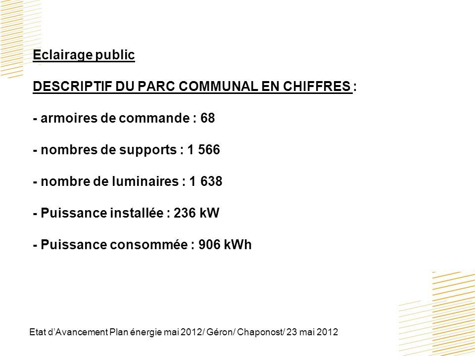 Etat dAvancement Plan énergie mai 2012/ Géron/ Chaponost/ 23 mai 2012 Eclairage public DESCRIPTIF DU PARC COMMUNAL EN CHIFFRES : - armoires de command