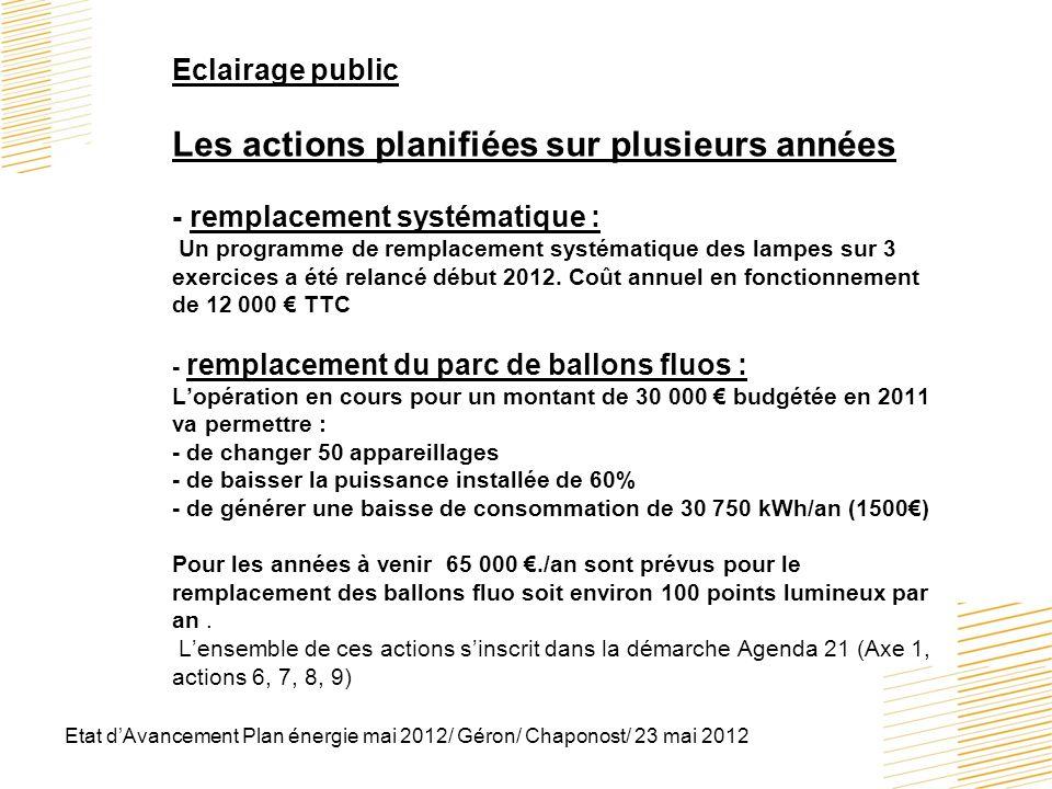 Etat dAvancement Plan énergie mai 2012/ Géron/ Chaponost/ 23 mai 2012 Eclairage public Les actions planifiées sur plusieurs années - remplacement syst