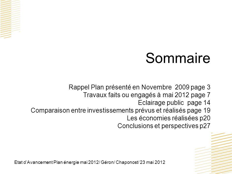 Etat dAvancement Plan énergie mai 2012/ Géron/ Chaponost/ 23 mai 2012 résultats 2011 La consommation a diminué de -11% pour lélectricité et -3.5% pour le gaz depuis 2008 (-8% si on tient compte du fuel antérieur) alors que de nombreux travaux en cours nont pas encore eu dimpact