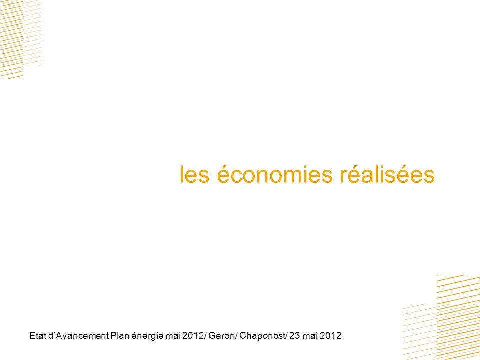 Etat dAvancement Plan énergie mai 2012/ Géron/ Chaponost/ 23 mai 2012 les économies réalisées
