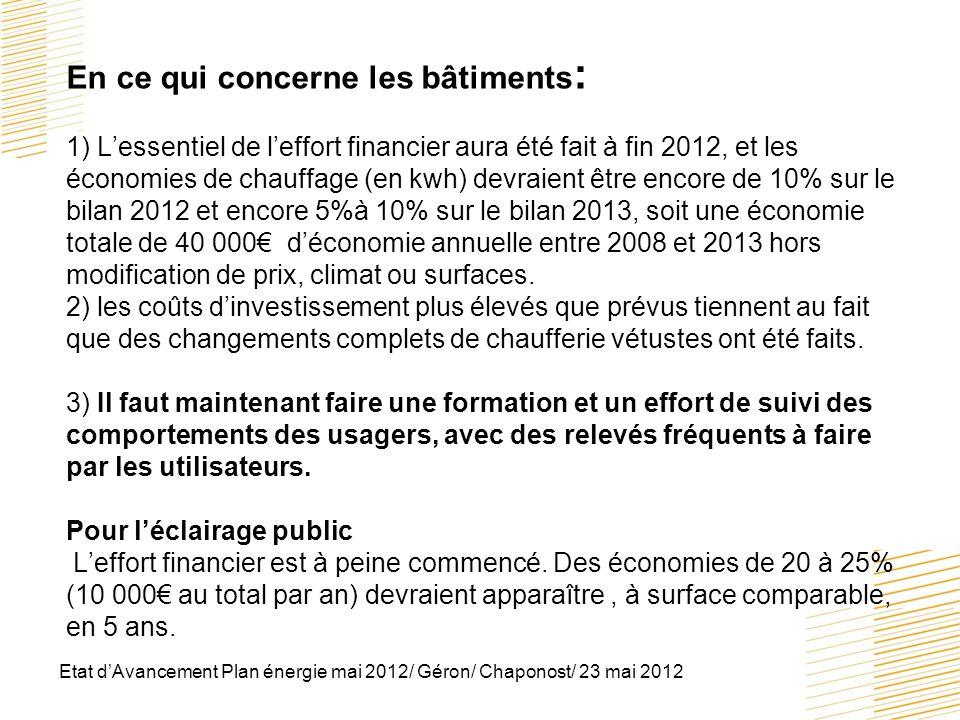 Etat dAvancement Plan énergie mai 2012/ Géron/ Chaponost/ 23 mai 2012 En ce qui concerne les bâtiments : 1) Lessentiel de leffort financier aura été f
