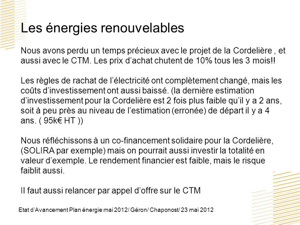 Etat dAvancement Plan énergie mai 2012/ Géron/ Chaponost/ 23 mai 2012 Les énergies renouvelables Nous avons perdu un temps précieux avec le projet de