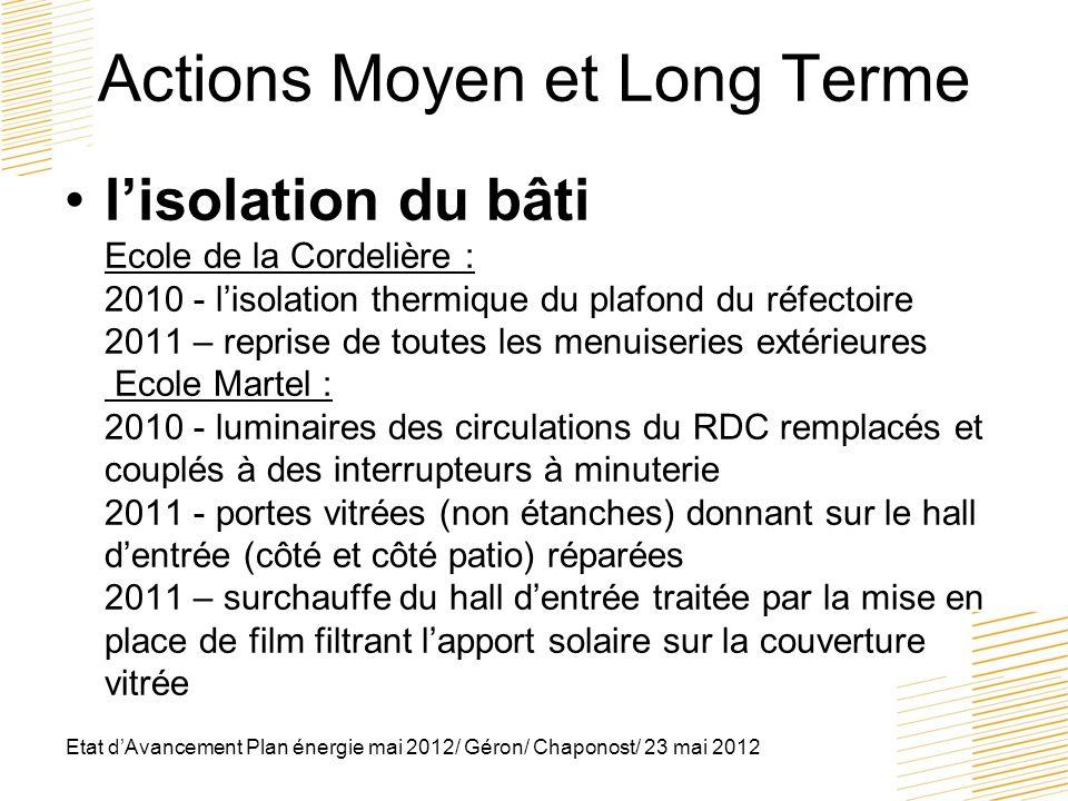 Actions Moyen et Long Terme lisolation du bâti Ecole de la Cordelière : 2010 - lisolation thermique du plafond du réfectoire 2011 – reprise de toutes