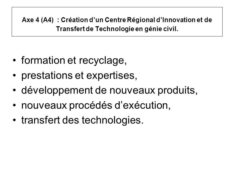 Axe 4 (A4) : Création dun Centre Régional dInnovation et de Transfert de Technologie en génie civil. formation et recyclage, prestations et expertises